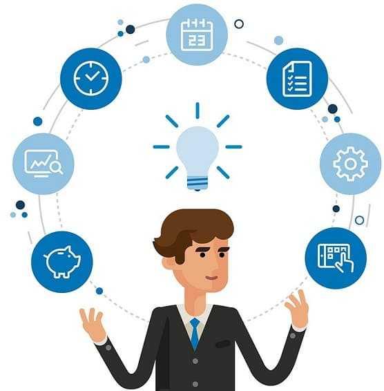 машинное обучение, Machine Learning, CRISP-DM, обработка данных, Big Data, Большие данные, статистика, Data Science, Data Scientist