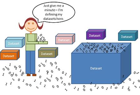 Отберем то, что нужно Data Mining: как сформировать датасет для машинного обучения