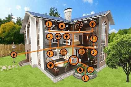 умный дом, бизнес, интернет вещей, Internet Of Things, Wi-Fi, IoT, город