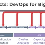 Большие данные, Big Data, Agile, цифровая трансформация, цифровая экономика, цифровизация, бизнес-процессы, DevOps, CRISP-DM