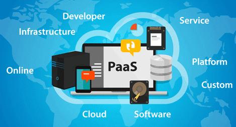 PaaS-, SaaS-, облака, облачные вычисления