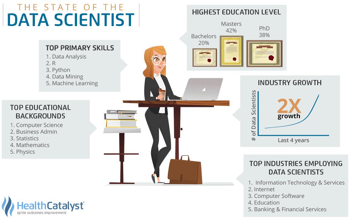 Data Scientist, ученый по данным, исследователь данных, аналитик данных, Data Analyst, аналитик Big Data