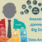 Big Data, Большие данные, профессия, карьера, цифровизация, цифровая трансформация, предиктивная аналитика, машинное обучение, Machine Learning