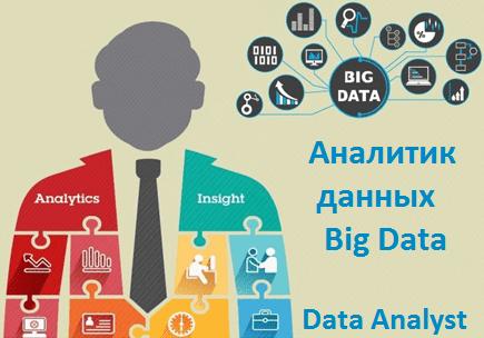 Кто такой Data Analyst в Big Data: что нужно знать аналитику данных