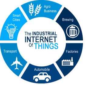 IIoT, отрасли промышленности