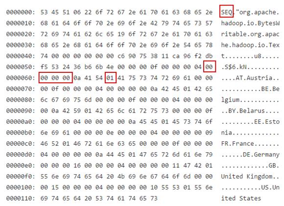 SequenceFile, файл последовательностей Big Data
