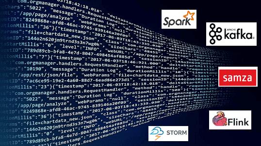 Apache Kafka Streams, Spark Streaming, Flink, Storm, Samza, Big Data, сравнение потоковых фреймворков