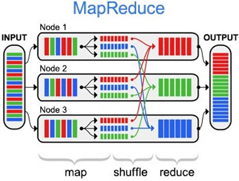 Big Data, Большие данные, архитектура, обработка данных, Spark, Hadoop