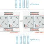 Как работает Apache Kafka Streams: архитектура и топология внутренних обработчиков потоков