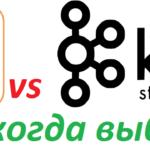 Kafka, Big Data, Большие данные, архитектура, обработка данных, Spark