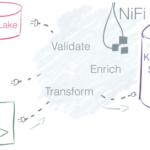 Чем хорош Apache NiFi: 10 главных достоинств для применения в Big Data и IoT-проектах