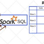Big Data, Большие данные, архитектура, Spark, SQL