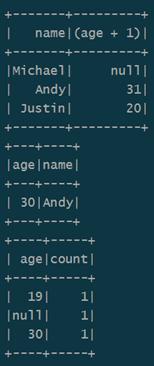 Apache Spark, SQL, dataframe