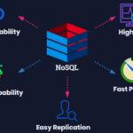 Big Data, Большие данные, архитектура, обработка данных, SQL, HBase, Hadoop, Cassandra, NoSQL