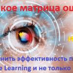 Как оценить стоимость прогноза Machine Learning и не только: строим confusion matrix