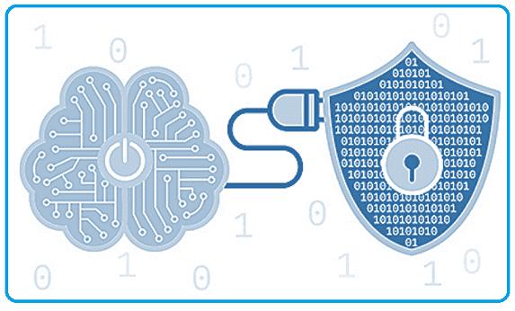 Big Data, Большие данные, Machine Learning, машинное обучение, защита информации, безопасность, CyberSecurity