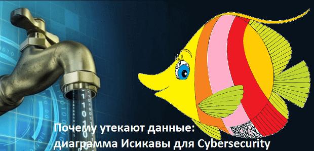 Почему случаются утечки данных: системный анализ на службе Cybersecurity в Big Data