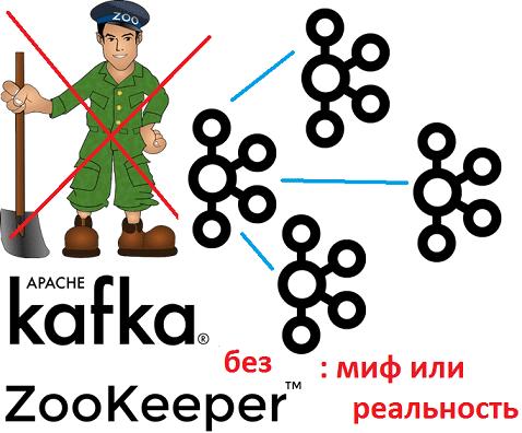 Зачем Apache Kafka и другие Big Data системы используют Zookeeper и чем его заменить