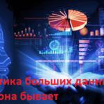 Big Data, Большие данные, бизнес-процессы, цифровизация, цифровая трансформация, управление проектами, предиктивная аналитика, интернет вещей, машинное обучение, IoT, IIoT, Machine Learning