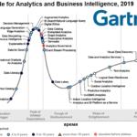 Хайп вокруг Big Data с Machine Learning: прогнозы Gartner и российские реалии
