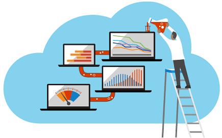 Производительность Big Data системы