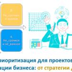 Big Data, Большие данные, бизнес-процессы, управление проектами, системный анализ
