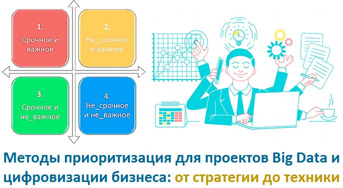 Определяем, что важнее: методы расстановки приоритетов в Big Data и цифровизации