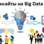 Big Data, Большие данные, бизнес-процессы, цифровизация, цифровая трансформация, управление проектами, предиктивная аналитика, HR, Machine Learning, бизнес, Большие данные, люди, Машинное Обучение