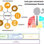 Big Data, Большие данные, системный анализ, DevOps, предиктивная аналитика, цифровизация, цифровая трансформация, интернет вещей, Internet of Things