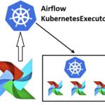 Big Data, Большие данные, архитектура, обработка данных, AirFlow, DevOps, Kubernetes, Docker, Spark