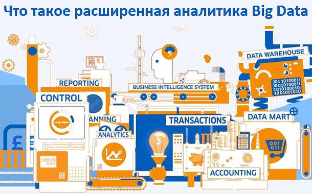 Big Data, Большие данные, Machine Learning, машинное обучение, системный анализ, Data Mining, предиктивная аналитика, цифровизация, цифровая трансформация