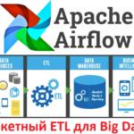 ETL для пакетов Big Data: 3 примера использования Apache AirFlow