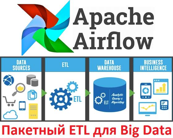 Big Data, Большие данные, бизнес-процессы, цифровизация, цифровая трансформация, бизнес, ритейл, обработка данных, NiFi, AirFlow, ETL, Hadoop, Spark, Hive, AirFlow