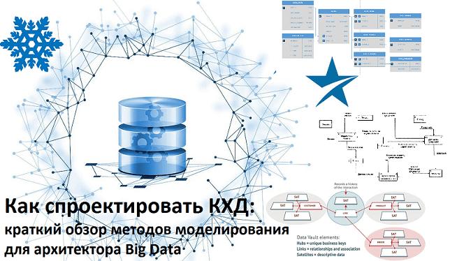 Как спроектировать КХД: 4 метода моделирования данных для архитектора Big Data