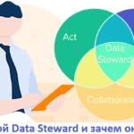 Big Data, Большие данные, обработка данных, ETL, бизнес-процессы, люди, Data Stewardship, Data Governance, Data Management