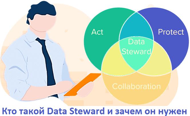 Кто такой Data Steward: как организовать обеспечение Big Data Quality