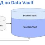 ETL по Data Vault: решаем проблемы загрузки данных в КХД с помощью Big Data