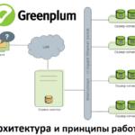 Big Data, Большие данные, обработка данных, архитектура, SQL, DWH, Arenadata, Greenplum