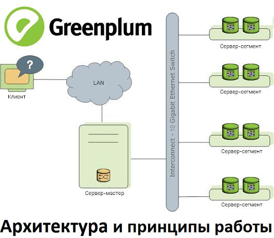 Зелено – не молодо: как устроена MPP-СУБД Greenplum