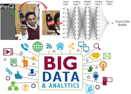 Нейросети для программ лояльности и оптимизации поставок: 3 Big Data кейса в FMCG