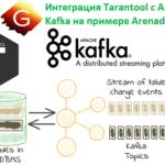 Big Data, Большие данные, обработка данных, архитектура, SQL, Kafka, Tarantool, Arenadata