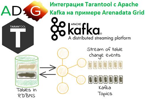 Интеграция Big Data или как связать Tarantool c Apache Kafka на примере Arenadata Grid