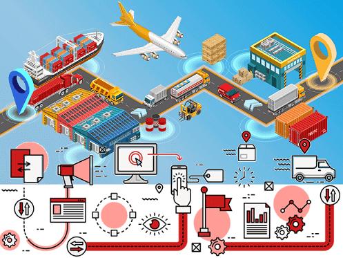 Big Data, Machine Learning и Internet of Things в складской логистике: 7 FMCG-кейсов