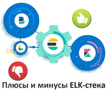 Big Data, Большие данные, обработка данных, архитектура, NoSQL, ClickHouse, Elasticsearch, ELK Stack