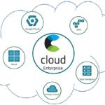 Elastic Cloud Enterprise, Big Data, Большие данные, архитектура, NoSQL, SQL, Elasticsearch, облака,