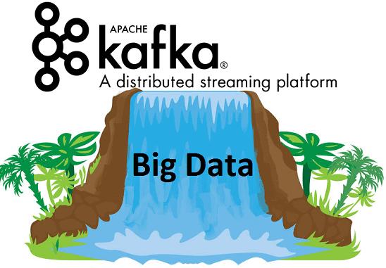 Big Data, Большие данные, обработка данных, архитектура, Kafka, SQL, Agile, DevOps