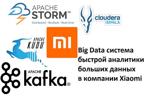 Big Data, Большие данные, обработка данных, архитектура, Hadoop, HBase, Impala, SQL, NoSQL, Kudu, Spark, Kafka, Storm