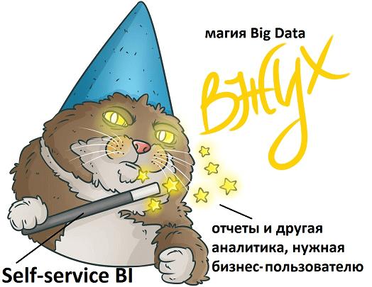 Самостоятельная и независимая аналитика больших данных: разбираемся с self-service BI для Big Data