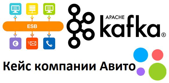Big Data, Большие данные, обработка данных, Kafka, архитектура, администрирование, ESB