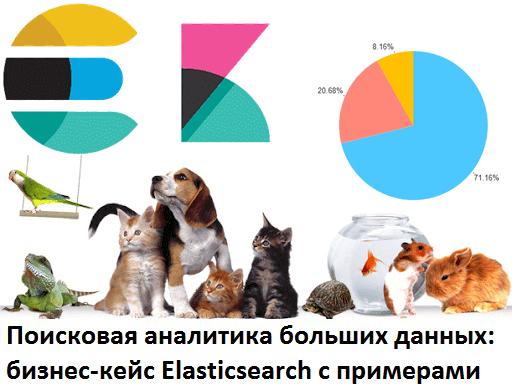 Практический пример монетизации Big Data с помощью Elasticsearch и Kibana